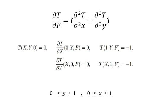 حل  عددی مسئله انتقال حرارت ناپایای دو بعدی با مت لب(با سه روش مختلف)
