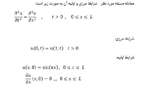 حل معادله  موج یک بعدی درجه دوم  با matlab