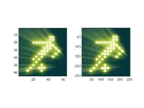 کد درون یابی به روش bicubic به منظور smooth  کردن یک تصویر با استفاده از MATLAB
